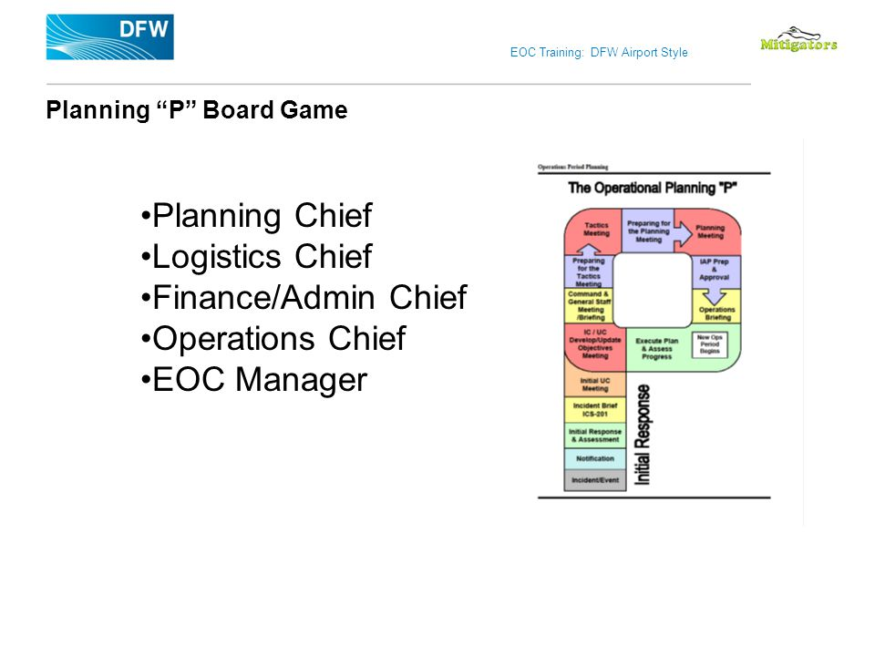 Planning P Board Game