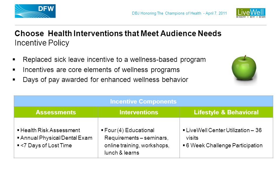 Choose Health Interventions that Meet Audience Needs Incentive Policy