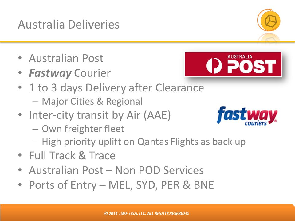 Australia Deliveries Australian Post Fastway Courier