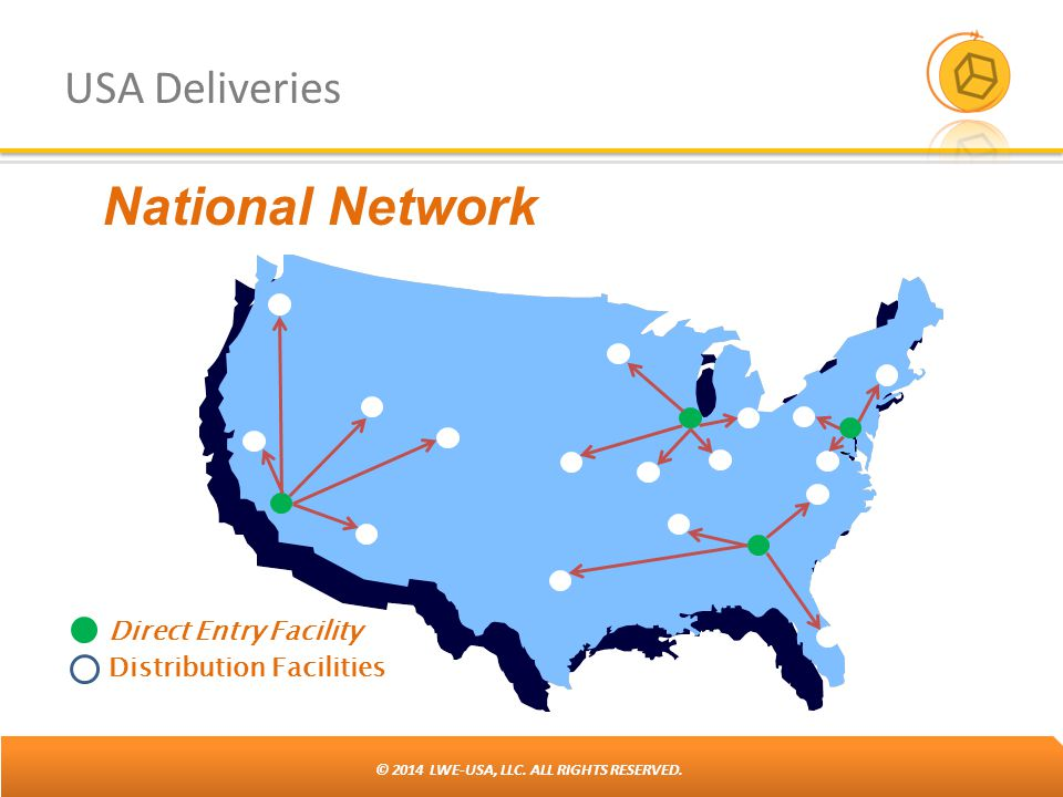 National Network USA Deliveries Direct Entry Facility