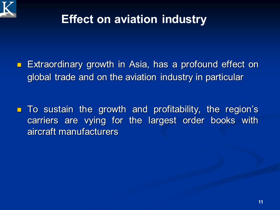 Effect on aviation industry