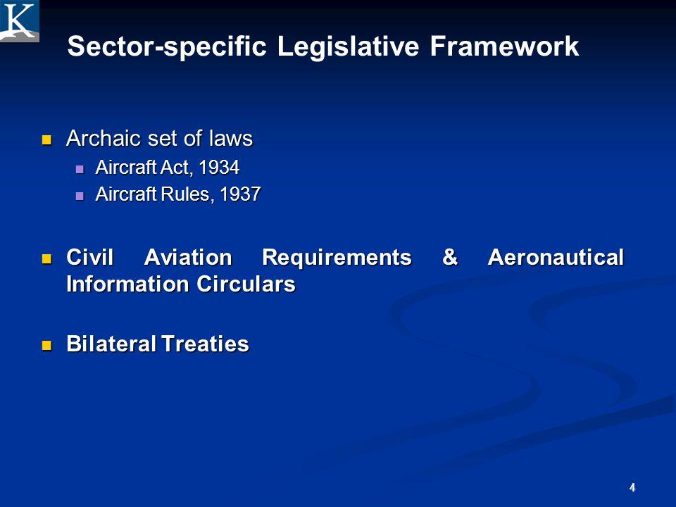Sector-specific Legislative Framework