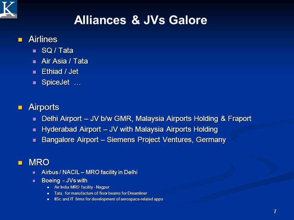 Alliances & JVs Galore Airlines Airports MRO SQ / Tata Air Asia / Tata
