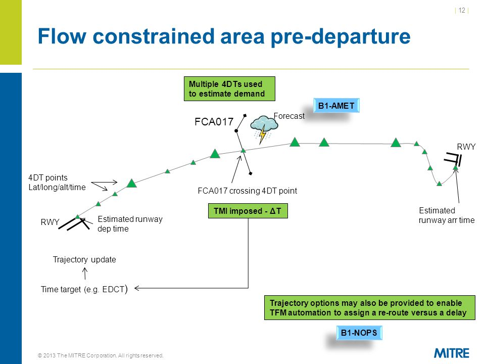 Flow constrained area pre-departure