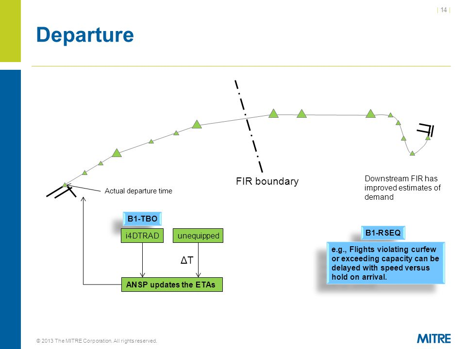 Departure FIR boundary ΔT