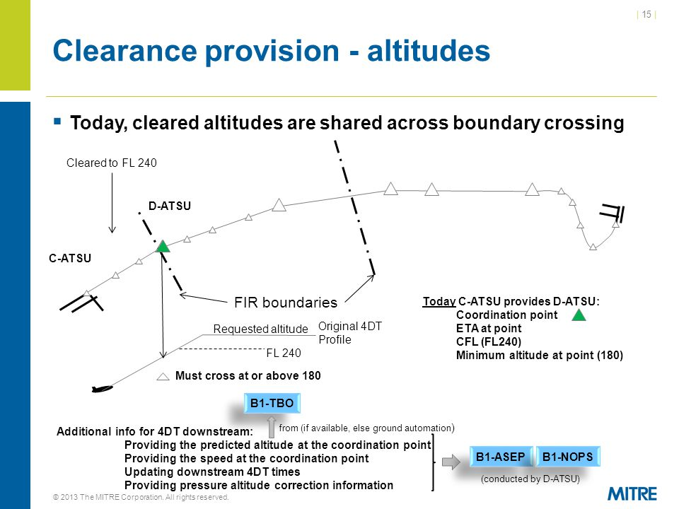 Clearance provision - altitudes