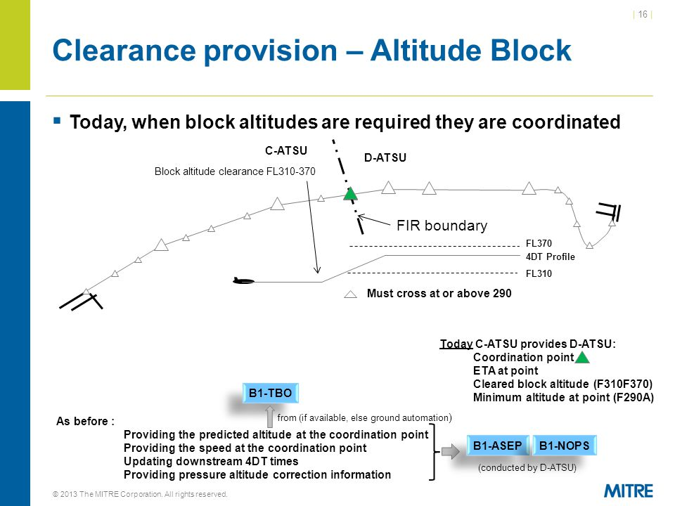 Clearance provision – Altitude Block