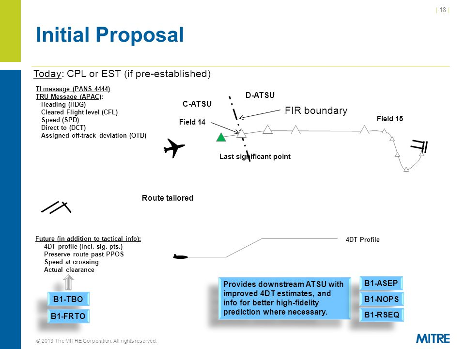 Initial Proposal Today: CPL or EST (if pre-established) FIR boundary