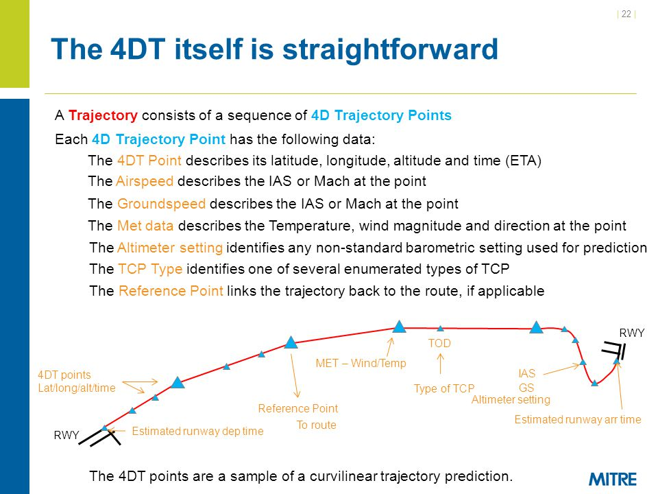 The 4DT itself is straightforward
