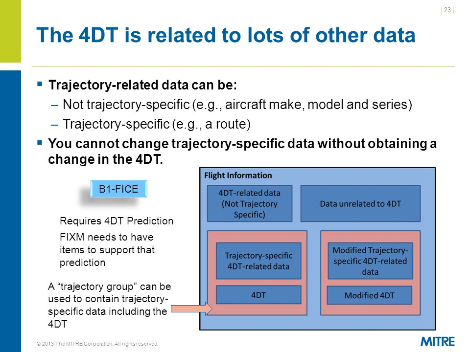 The 4DT is related to lots of other data