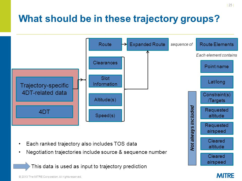 What should be in these trajectory groups