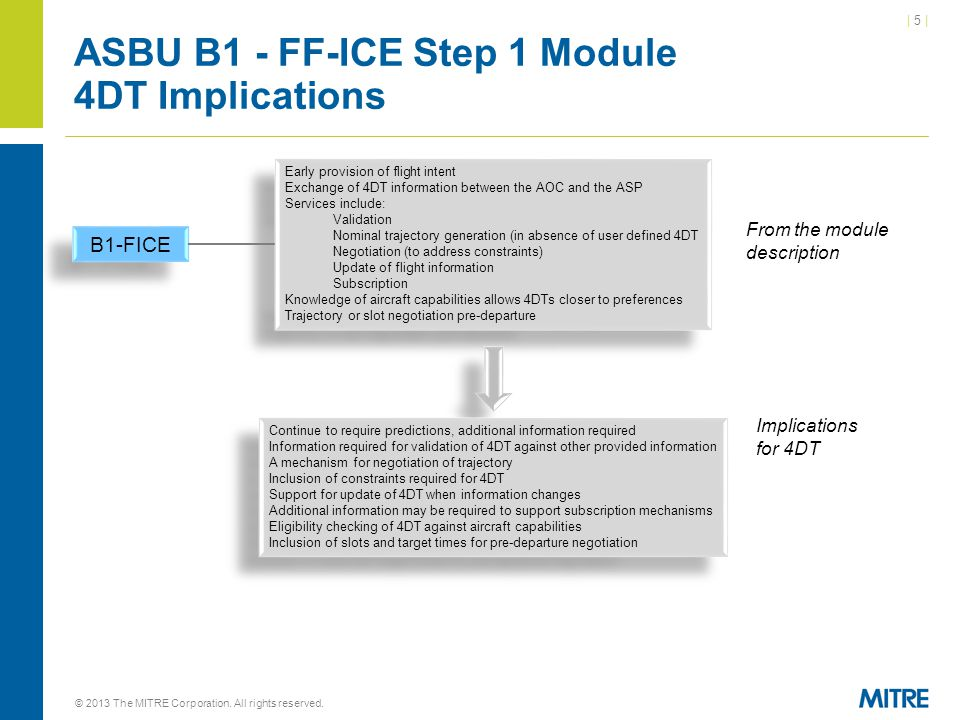 ASBU B1 - FF-ICE Step 1 Module 4DT Implications