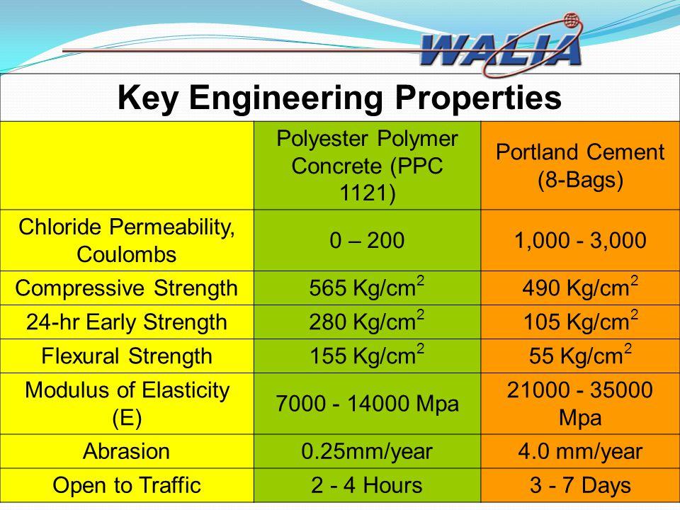 Key Engineering Properties