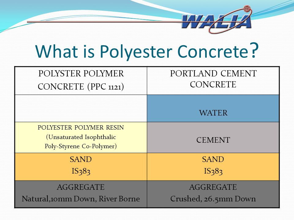 What is Polyester Concrete