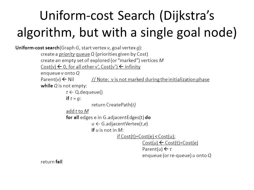Uniform-cost Search (Dijkstra's algorithm, but with a single goal node)