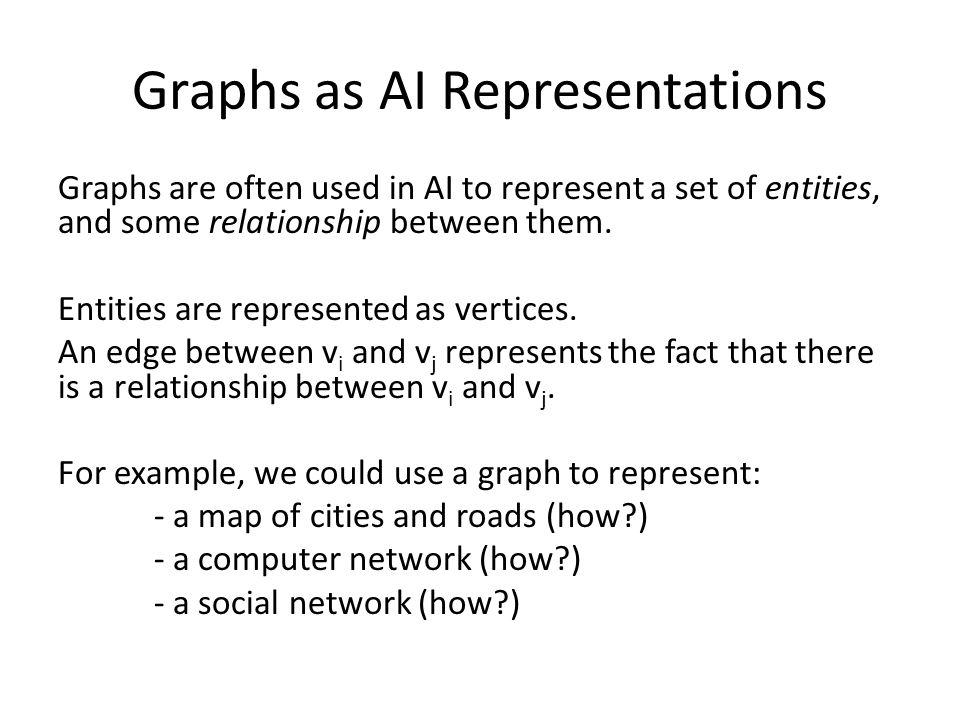 Graphs as AI Representations