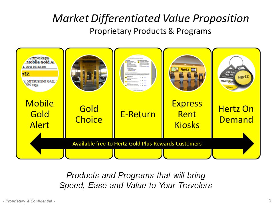 Market Differentiated Value Proposition Proprietary Products & Programs