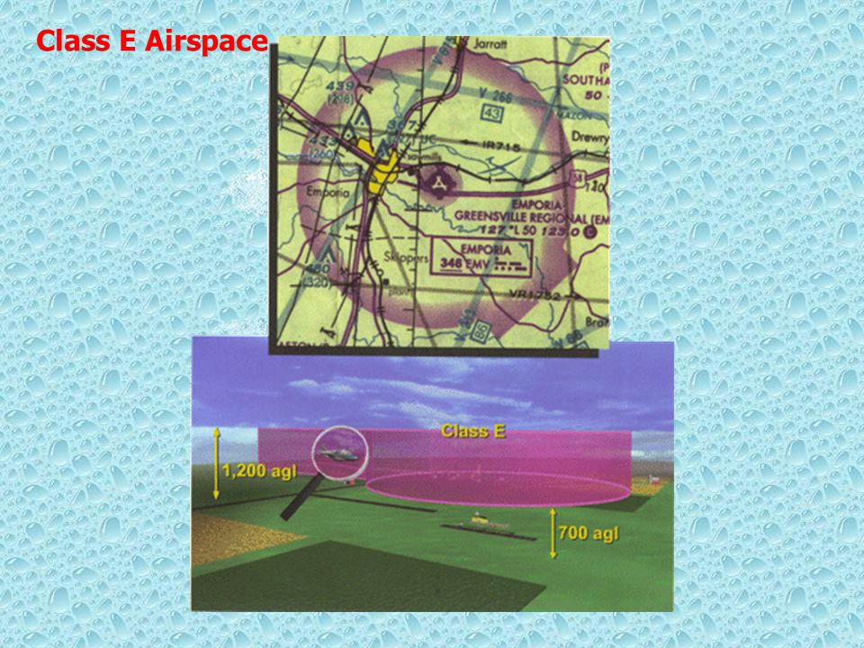 Class E Airspace