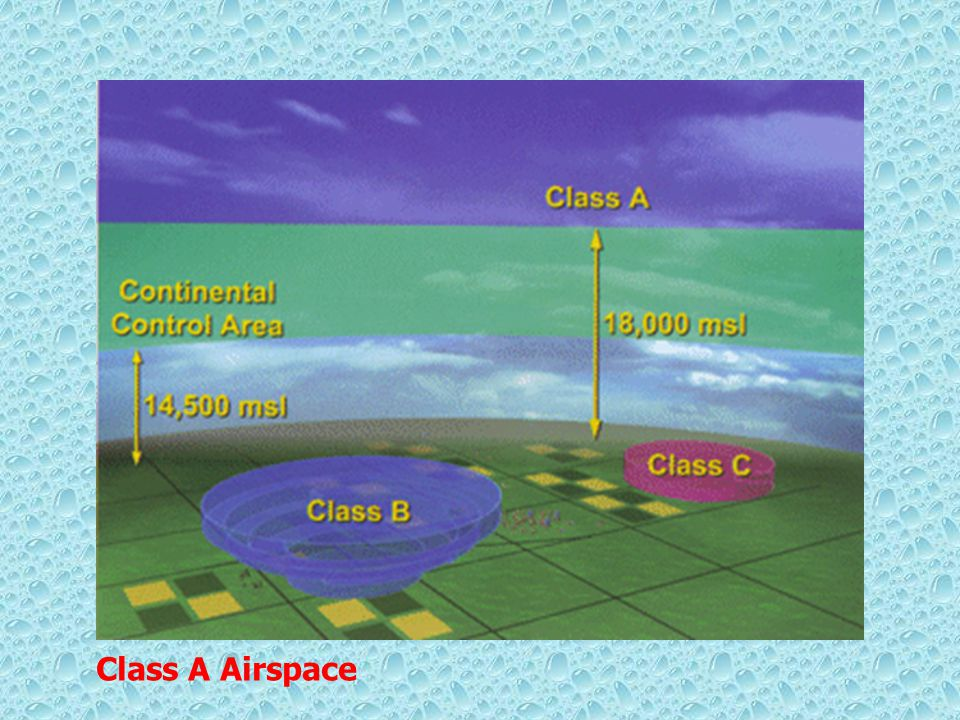 Class A Airspace
