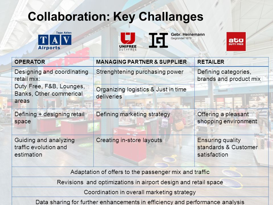 Collaboration: Key Challanges