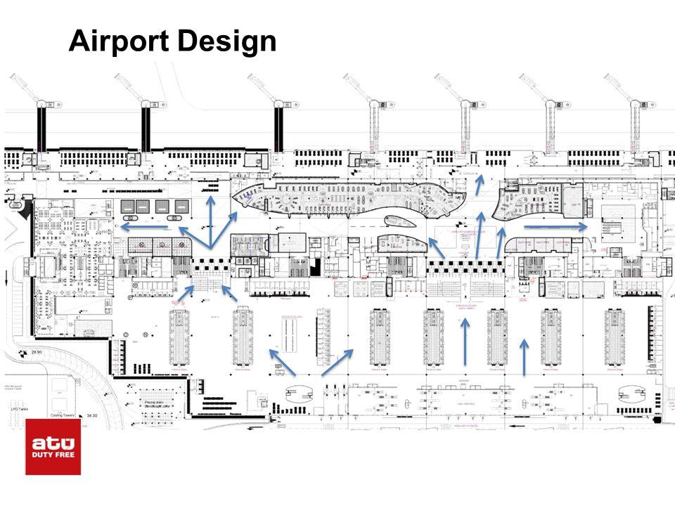 Airport Design Airport design