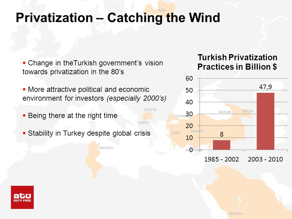 Privatization – Catching the Wind