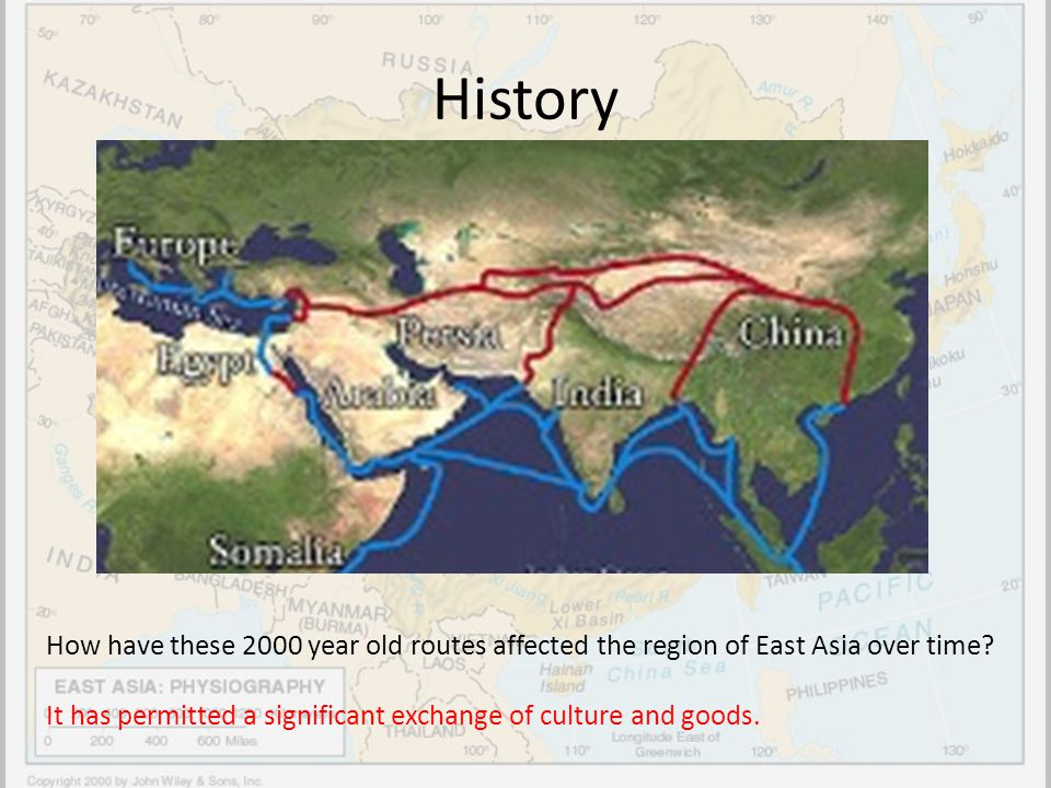 History How have these 2000 year old routes affected the region of East Asia over time