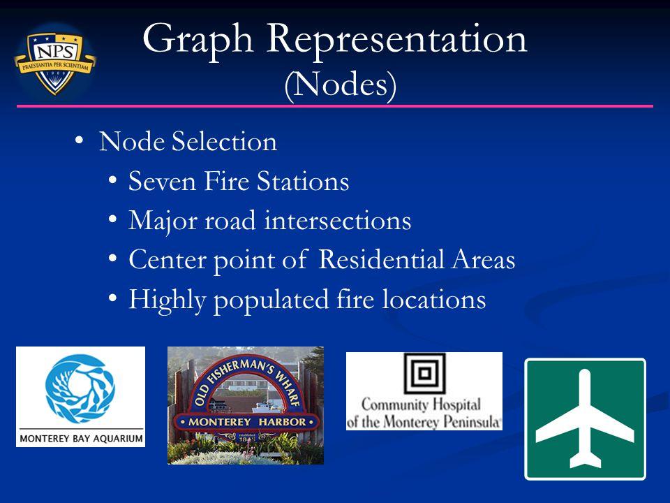Graph Representation (Nodes)