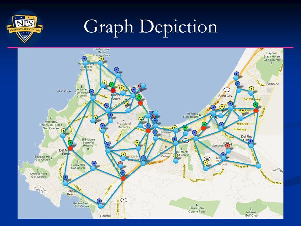 Graph Depiction ****PICTURE OF Graph