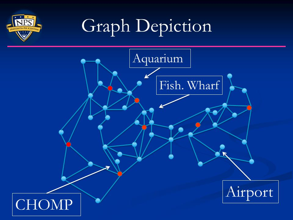 Graph Depiction Airport CHOMP Aquarium Fish. Wharf