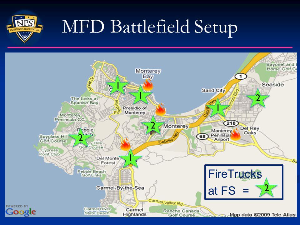 MFD Battlefield Setup xxx FireTrucks at FS = 1 2 2