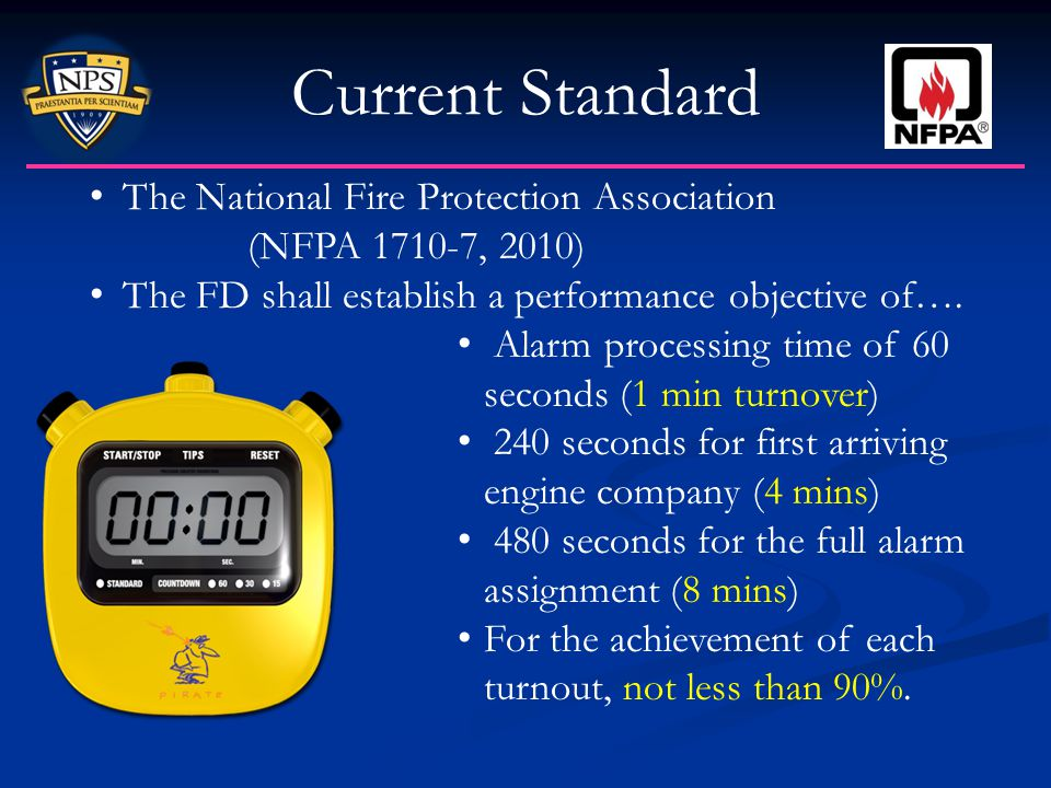 Current Standard The National Fire Protection Association