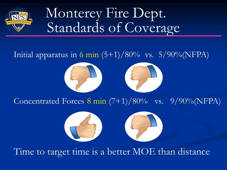 Monterey Fire Dept. Standards of Coverage
