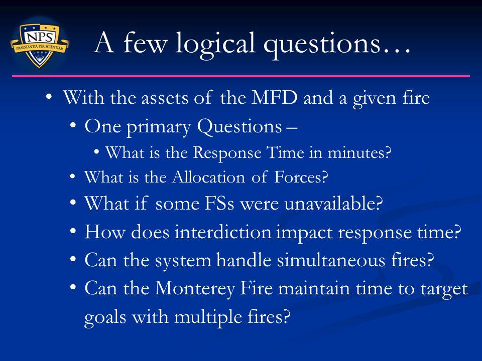 A few logical questions…