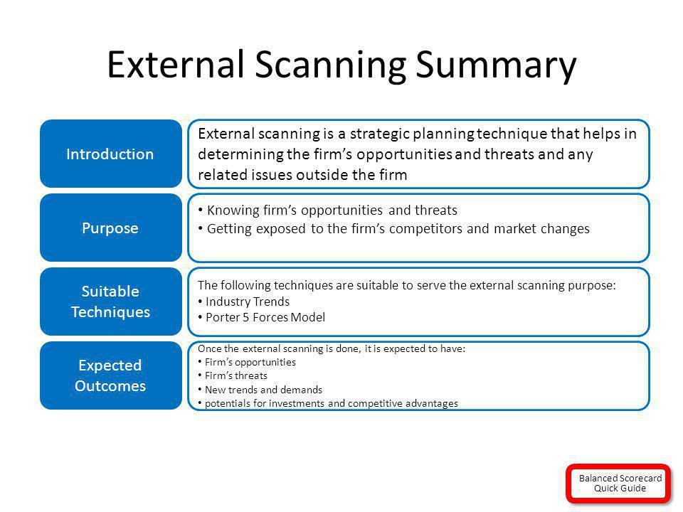 External Scanning Summary