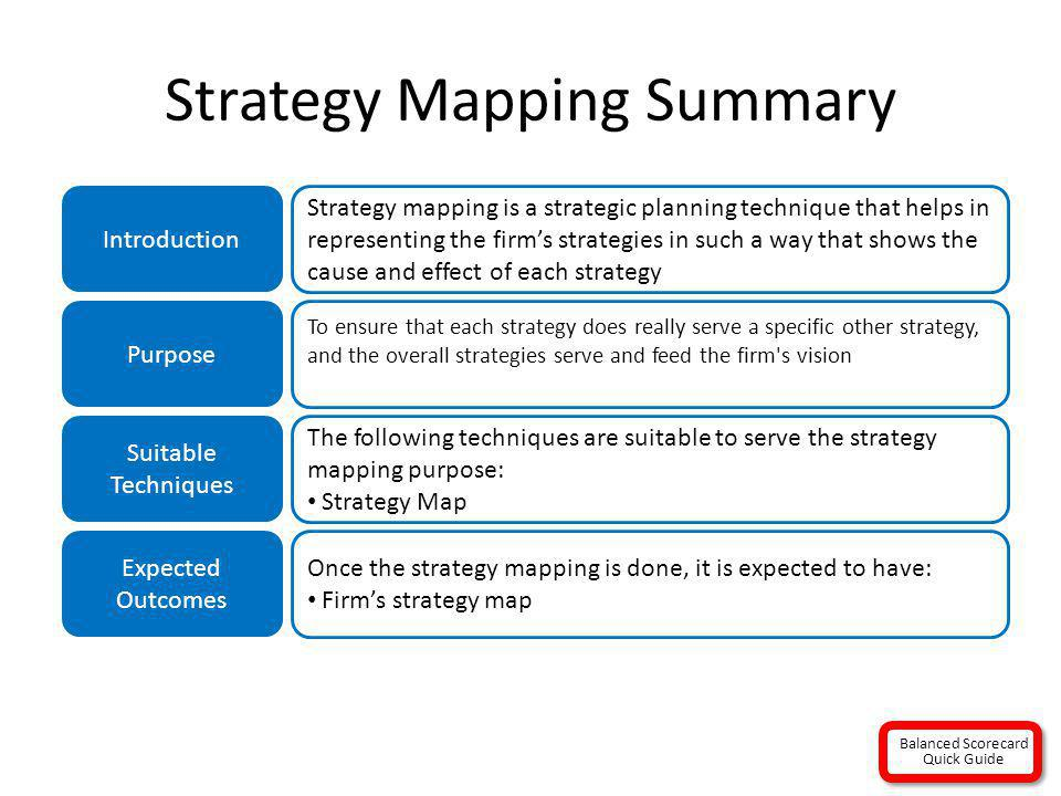 Strategy Mapping Summary