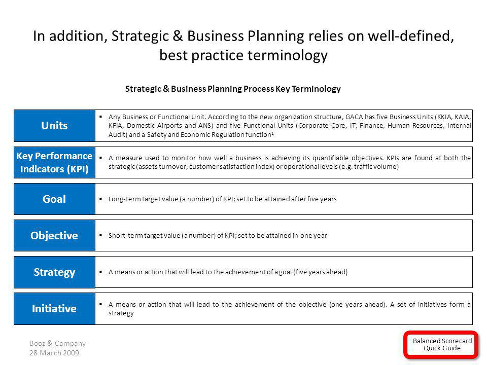 In addition, Strategic & Business Planning relies on well-defined, best practice terminology