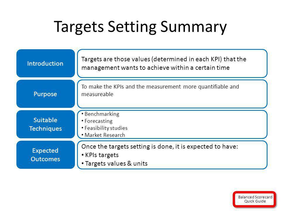 Targets Setting Summary