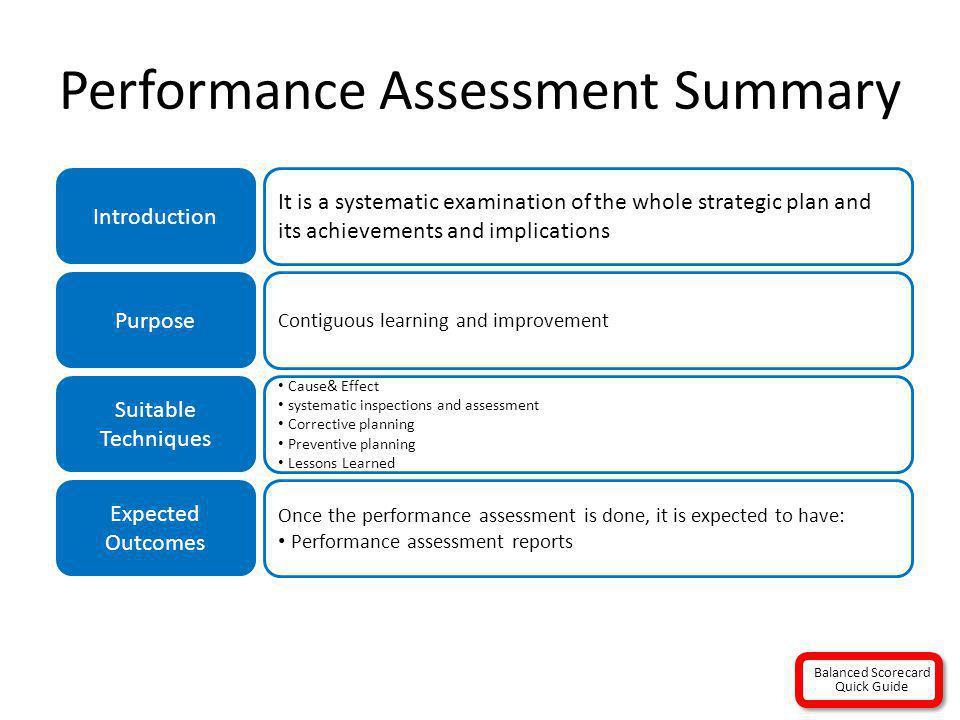 Performance Assessment Summary