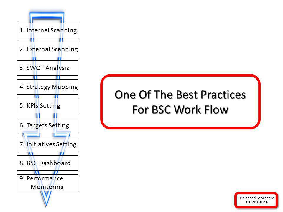 One Of The Best Practices For BSC Work Flow