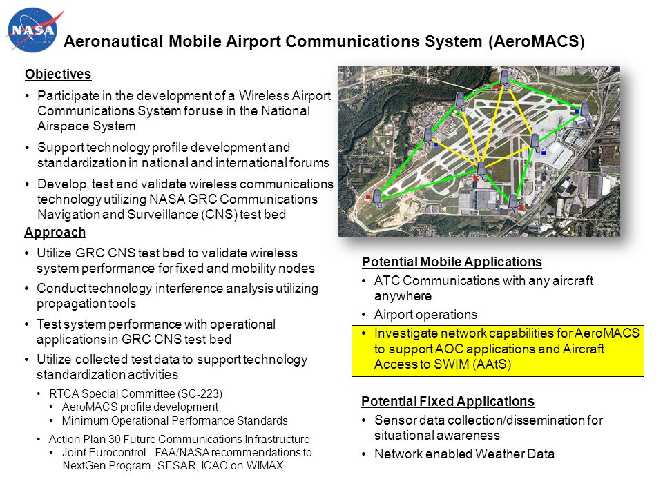 Aeronautical Mobile Airport Communications System (AeroMACS)