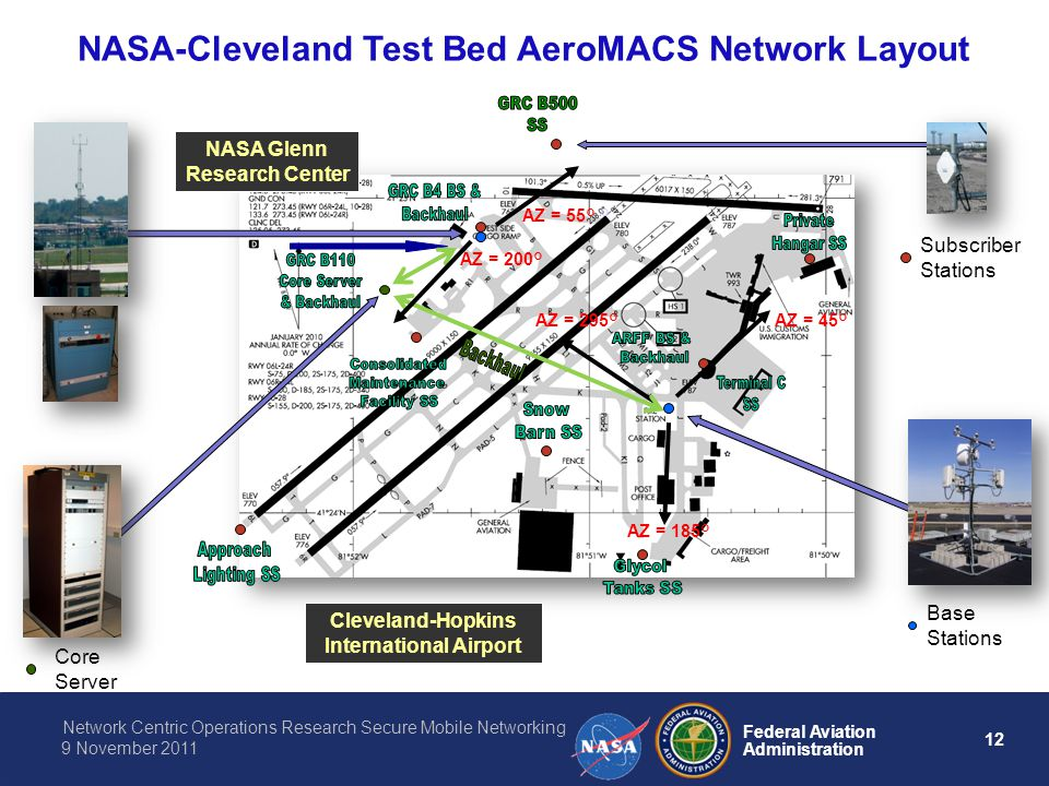 NASA-Cleveland Test Bed AeroMACS Network Layout