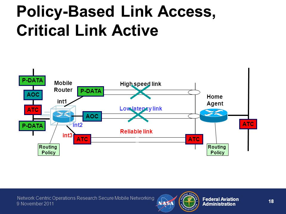Policy-Based Link Access, Critical Link Active
