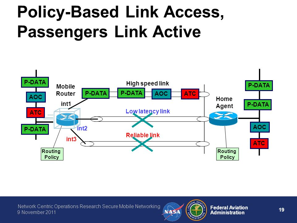 Policy-Based Link Access, Passengers Link Active