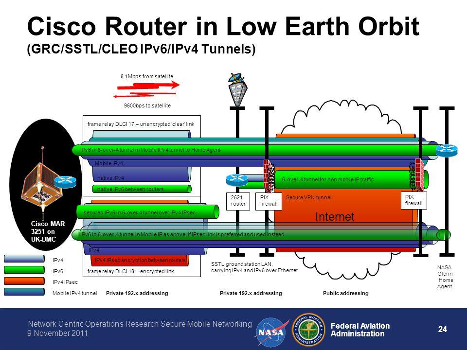 Cisco Router in Low Earth Orbit (GRC/SSTL/CLEO IPv6/IPv4 Tunnels)