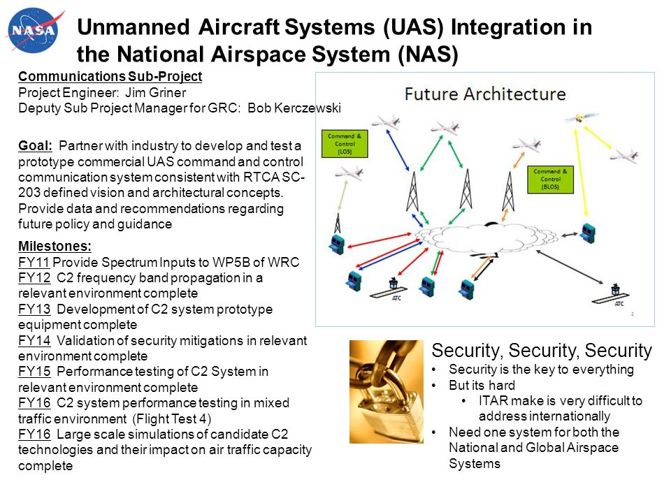 Unmanned Aircraft Systems (UAS) Integration in the National Airspace System (NAS)