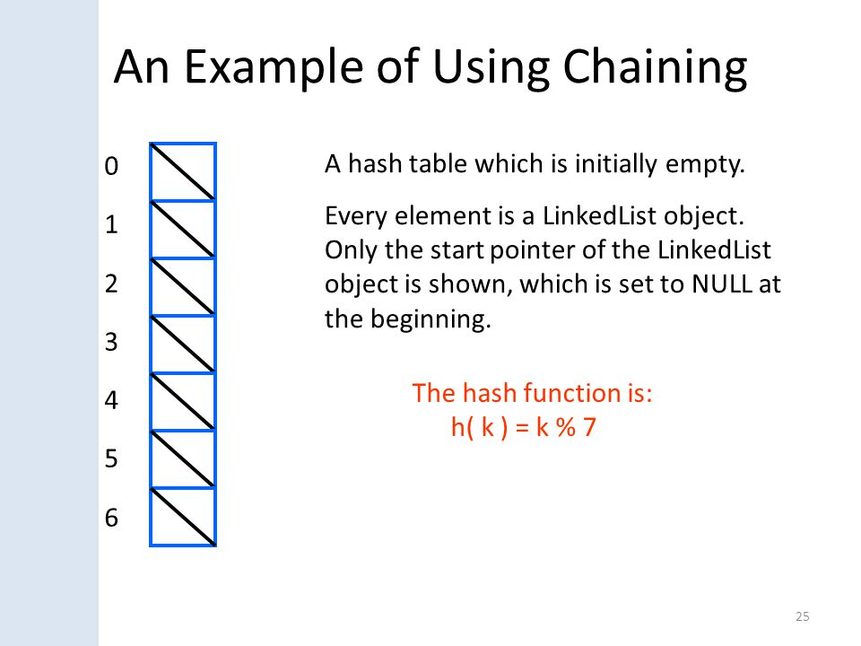 An Example of Using Chaining