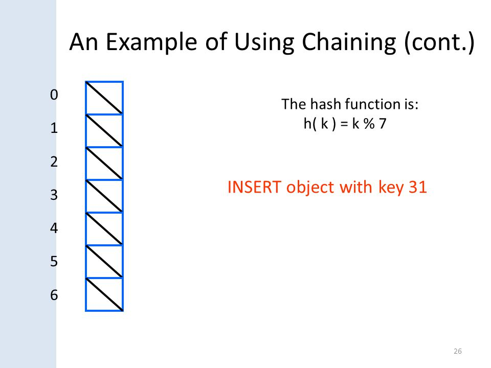 An Example of Using Chaining (cont.)