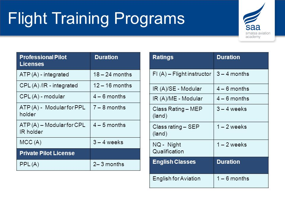 Flight Training Programs
