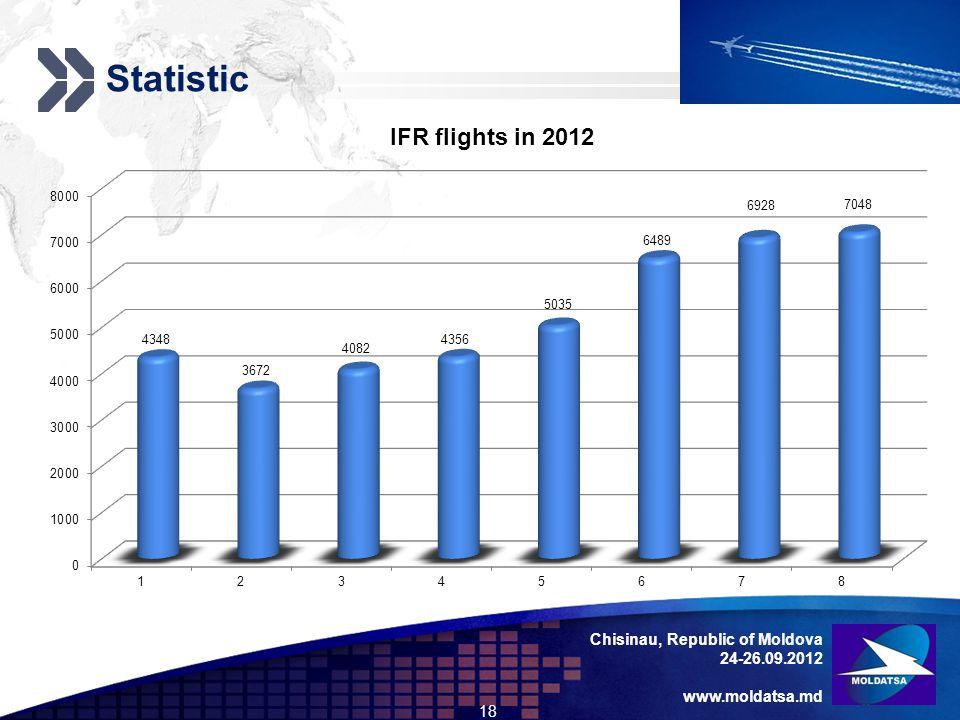 Statistic Chisinau, Republic of Moldova 24-26.09.2012 www.moldatsa.md